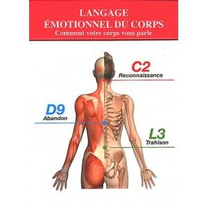 langage émotionnel du corps