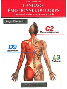 carte du corps